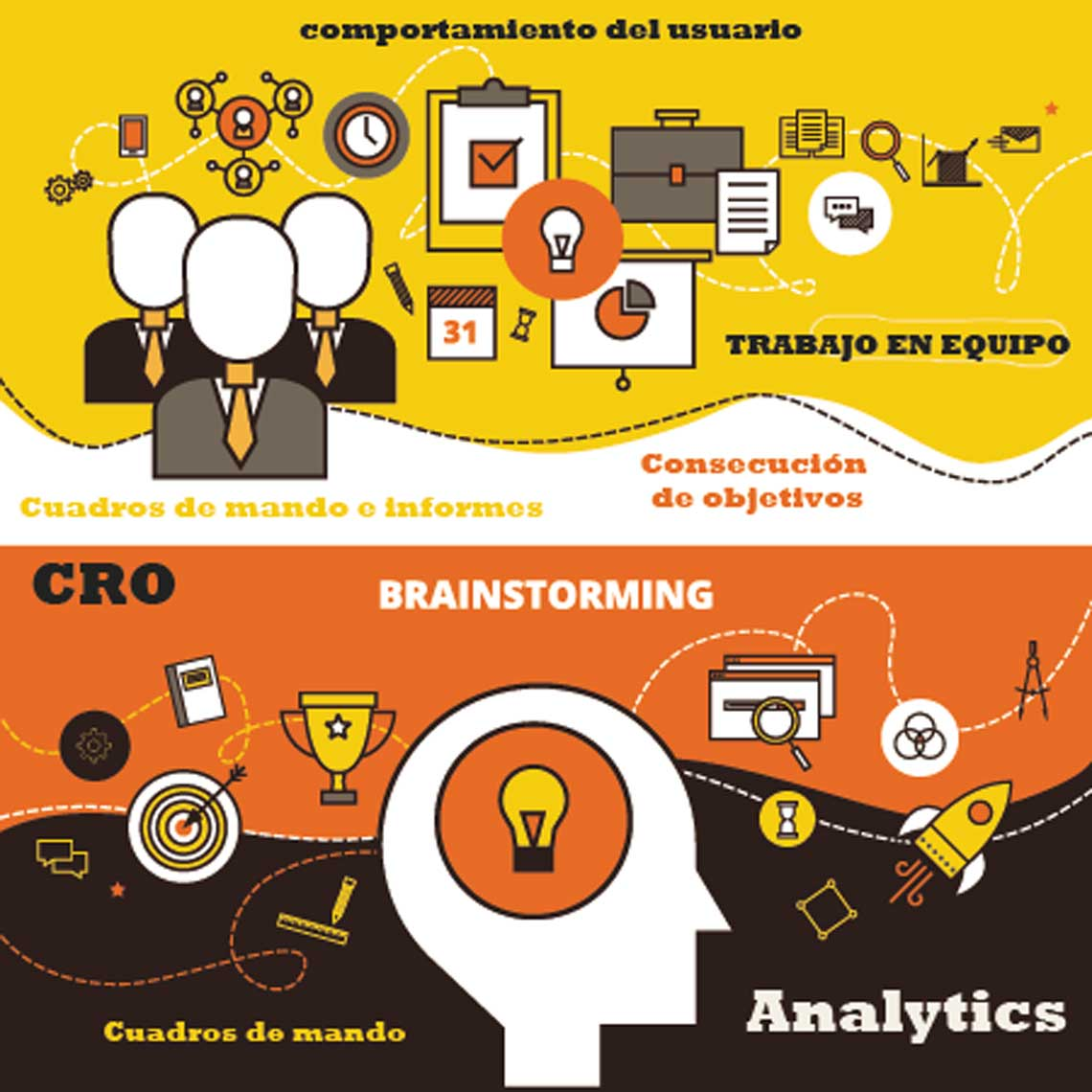 Analitica web, rendimiento web
