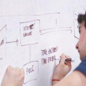 el mapa de procesos